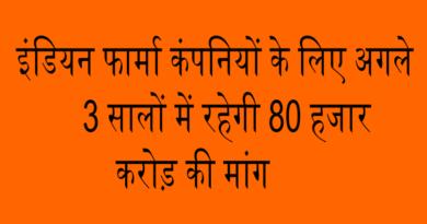 इंडियन फार्मा कंपनियों के लिए अगले 3 सालों में रहेगी 80 हजार करोड़ की मांग